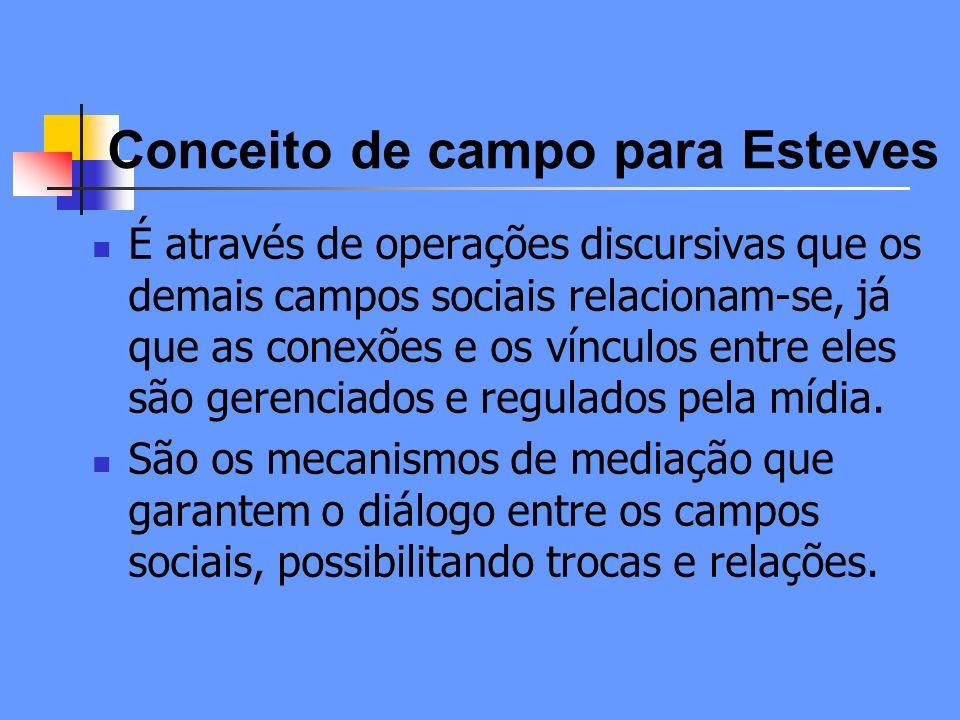 Conceito de campo para Esteves É através de operações discursivas que os demais campos sociais relacionam-se, já que as conexões e os vínculos entre eles são gerenciados e regulados pela mídia.