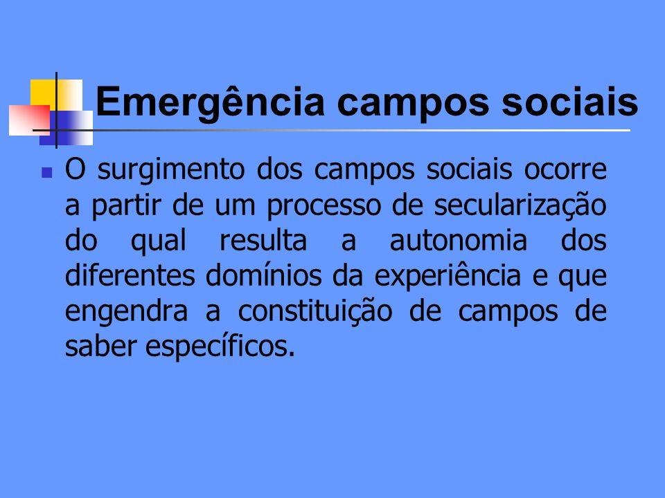 Emergência campos sociais O surgimento dos campos sociais ocorre a partir de um processo de secularização do qual resulta a autonomia dos diferentes domínios da experiência e que engendra a constituição de campos de saber específicos.
