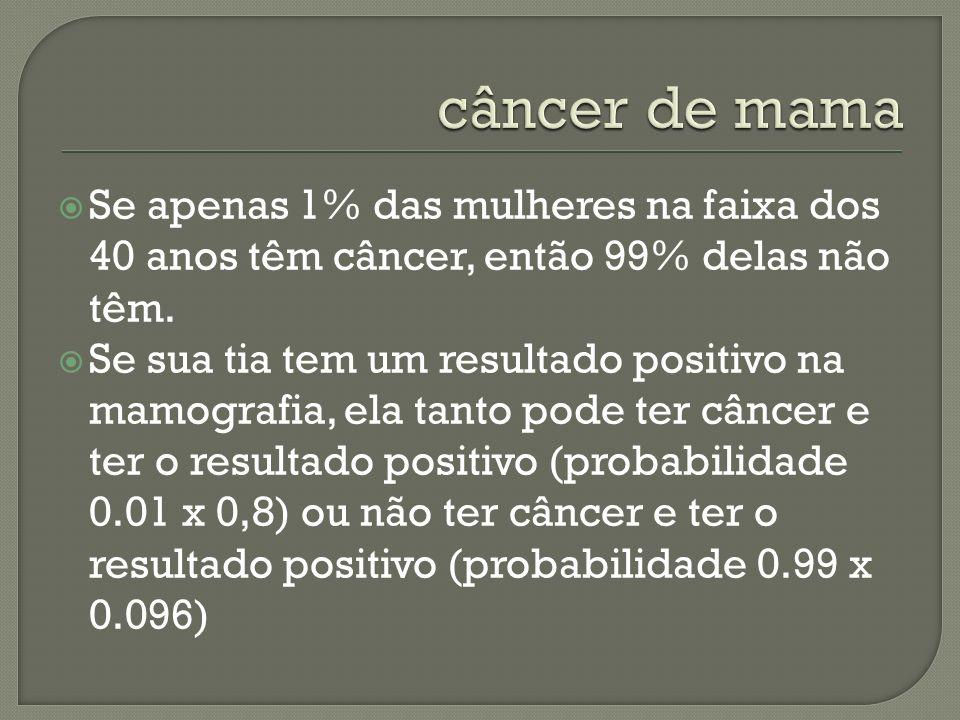 Se apenas 1% das mulheres na faixa dos 40 anos têm câncer, então 99% delas não têm. Se sua tia tem um resultado positivo na mamografia, ela tanto pode