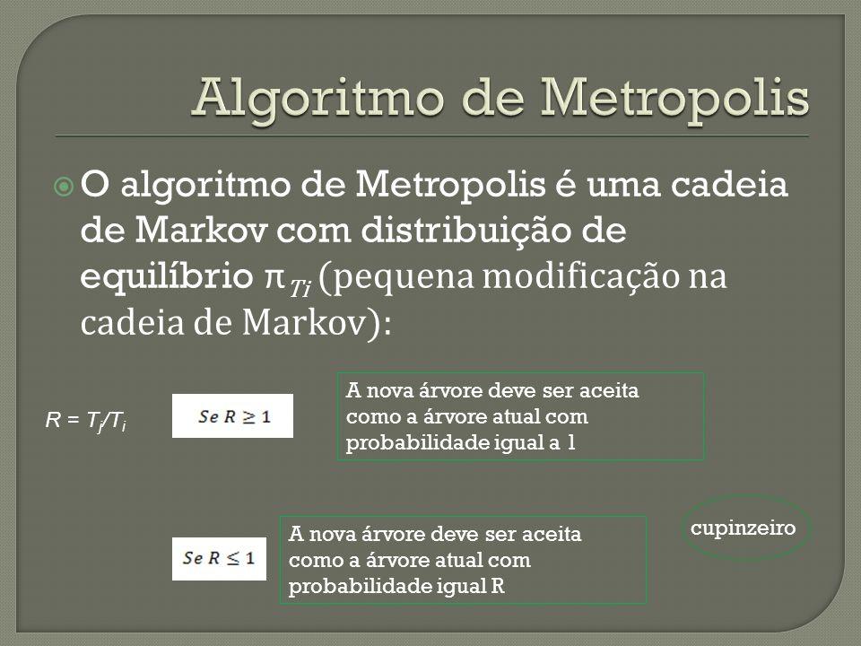 O algoritmo de Metropolis é uma cadeia de Markov com distribuição de equilíbrio π Ti (pequena modificação na cadeia de Markov): A nova árvore deve ser