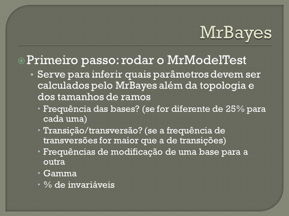 Primeiro passo: rodar o MrModelTest Serve para inferir quais parâmetros devem ser calculados pelo MrBayes além da topologia e dos tamanhos de ramos Fr