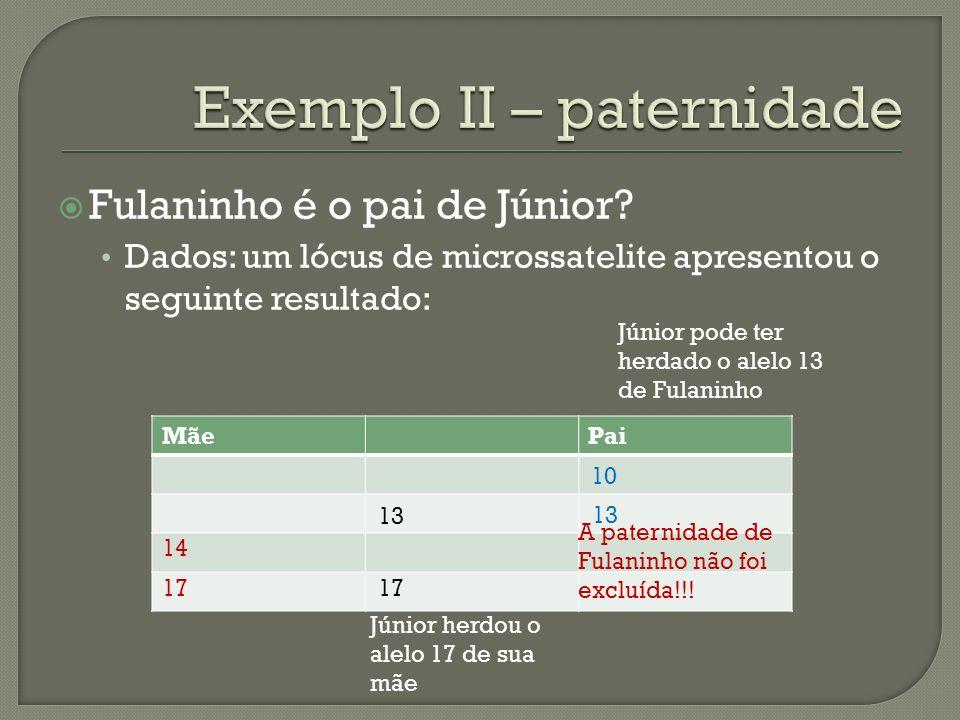 Fulaninho é o pai de Júnior? Dados: um lócus de microssatelite apresentou o seguinte resultado: MãePai 13 17 14 17 10 13 Júnior herdou o alelo 17 de s