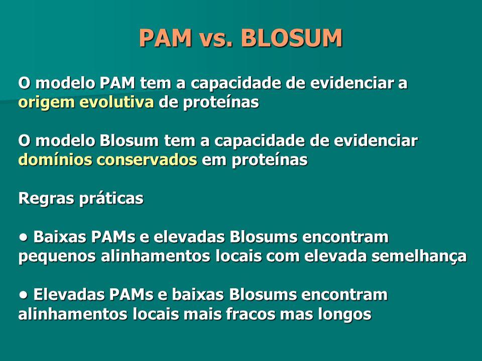 O modelo PAM tem a capacidade de evidenciar a origem evolutiva de proteínas O modelo Blosum tem a capacidade de evidenciar domínios conservados em pro
