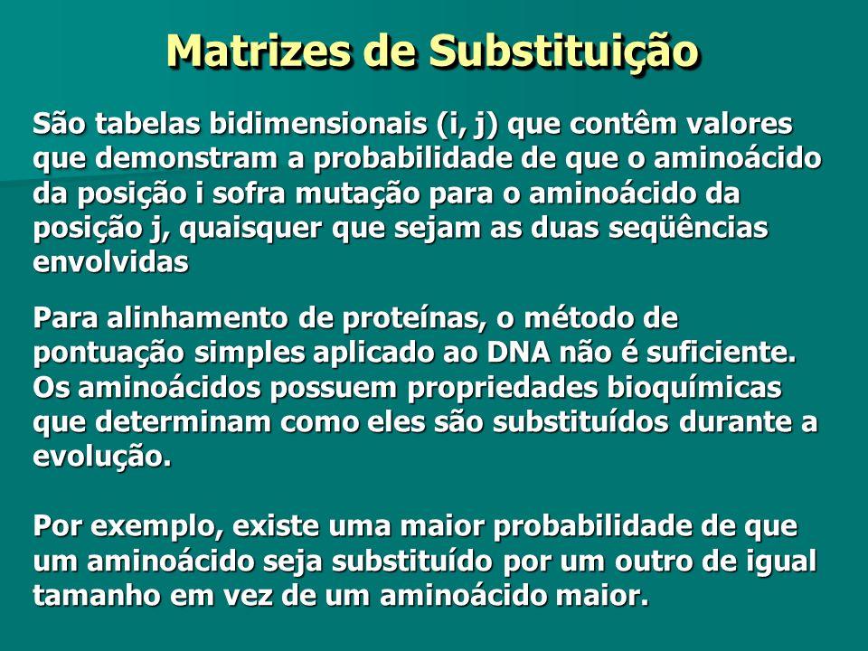 Matrizes de Substituição São tabelas bidimensionais (i, j) que contêm valores que demonstram a probabilidade de que o aminoácido da posição i sofra mu