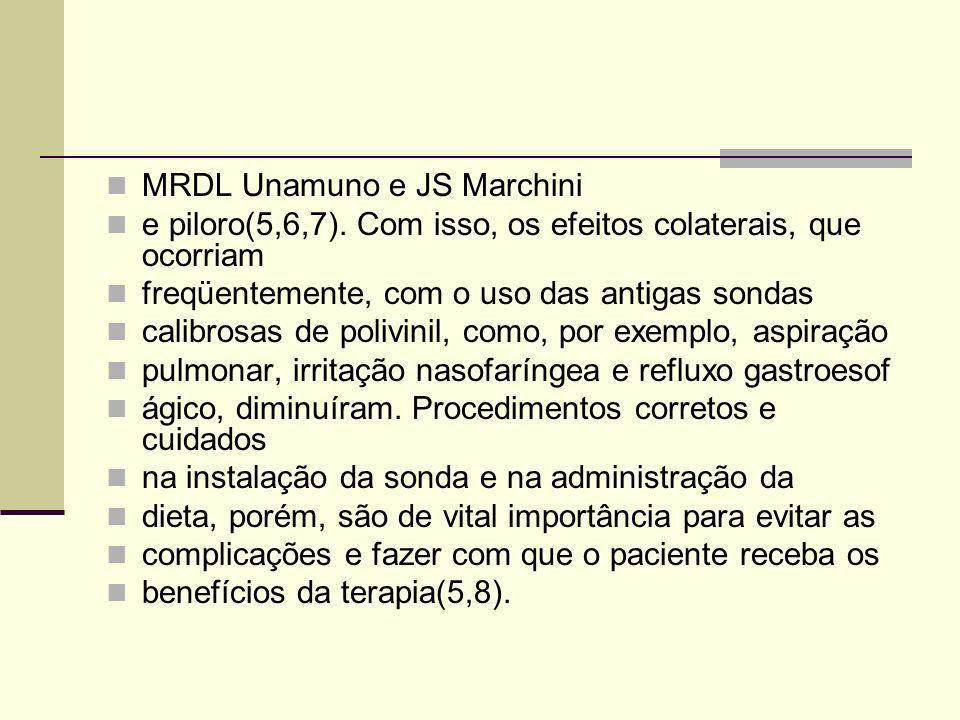 MRDL Unamuno e JS Marchini e piloro(5,6,7). Com isso, os efeitos colaterais, que ocorriam freqüentemente, com o uso das antigas sondas calibrosas de p
