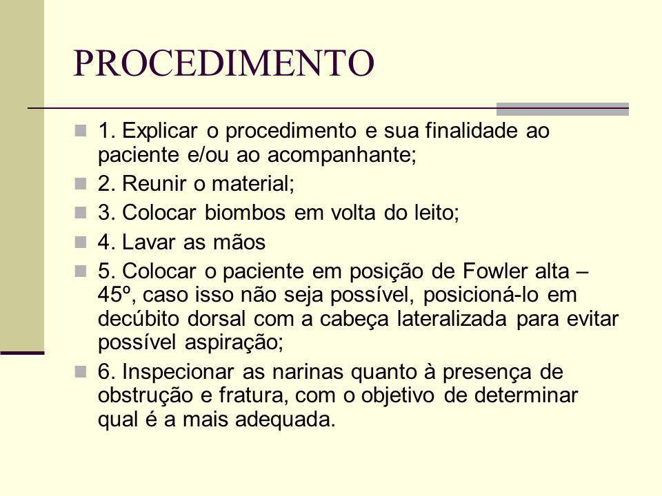 PROCEDIMENTO 1. Explicar o procedimento e sua finalidade ao paciente e/ou ao acompanhante; 2. Reunir o material; 3. Colocar biombos em volta do leito;