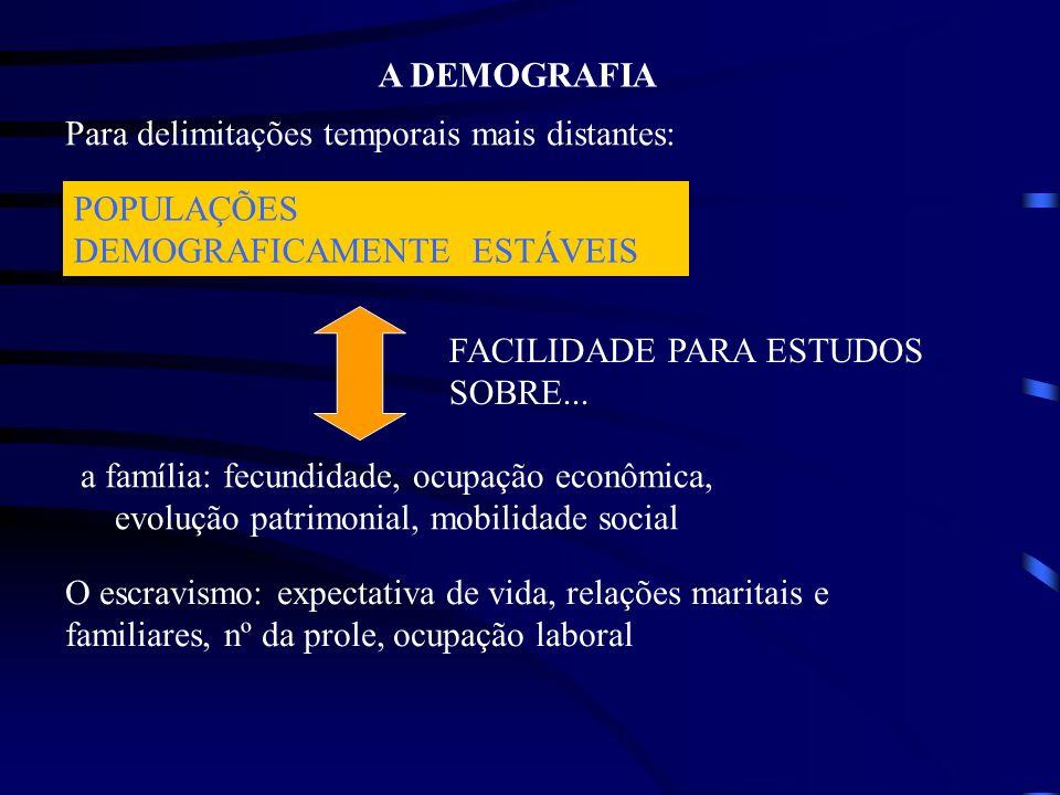 A DEMOGRAFIA POPULAÇÕES DEMOGRAFICAMENTE ESTÁVEIS a família: fecundidade, ocupação econômica, evolução patrimonial, mobilidade social FACILIDADE PARA