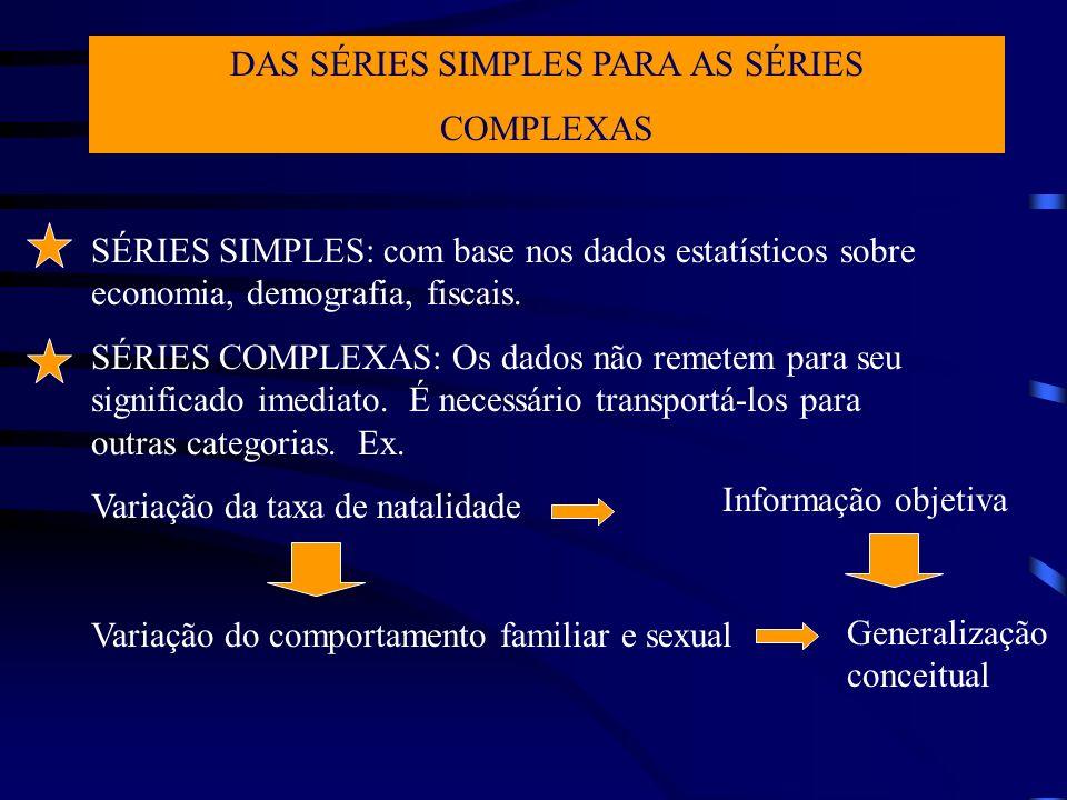 DAS SÉRIES SIMPLES PARA AS SÉRIES COMPLEXAS SÉRIES SIMPLES: com base nos dados estatísticos sobre economia, demografia, fiscais. SÉRIES COMPLEXAS: Os