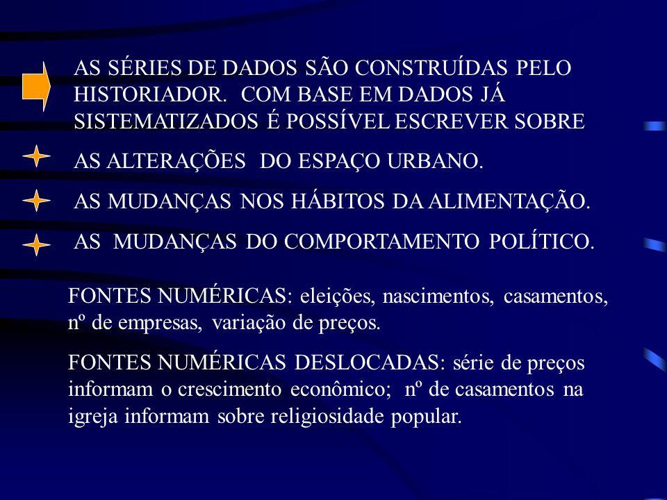 AS SÉRIES DE DADOS SÃO CONSTRUÍDAS PELO HISTORIADOR. COM BASE EM DADOS JÁ SISTEMATIZADOS É POSSÍVEL ESCREVER SOBRE AS ALTERAÇÕES DO ESPAÇO URBANO. AS