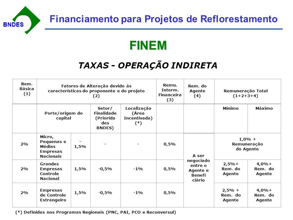 BNDESBNDES Financiamento para Projetos de Reflorestamento TAXAS - OPERAÇÃO INDIRETA Fatores de Alteração devido às características do proponente e do projeto (2) Remu.