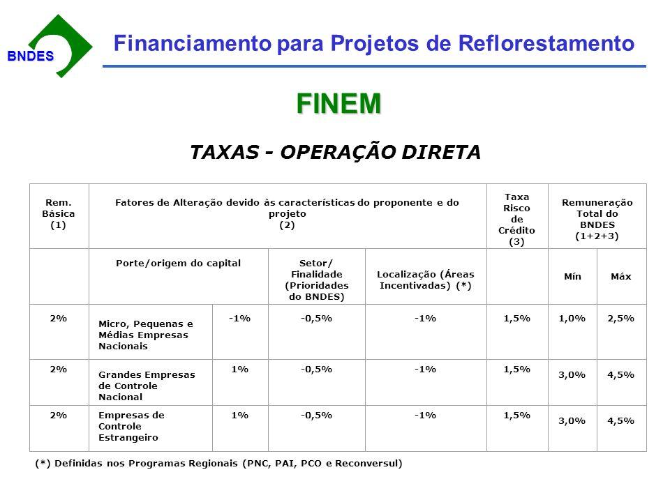 BNDESBNDES Financiamento para Projetos de Reflorestamento Rem.
