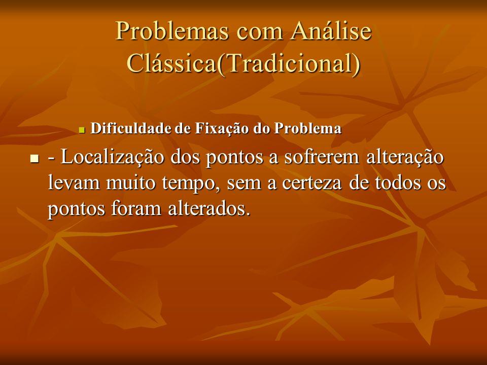 Problemas com Análise Clássica(Tradicional) Dificuldade de Fixação do Problema Dificuldade de Fixação do Problema - Localização dos pontos a sofrerem