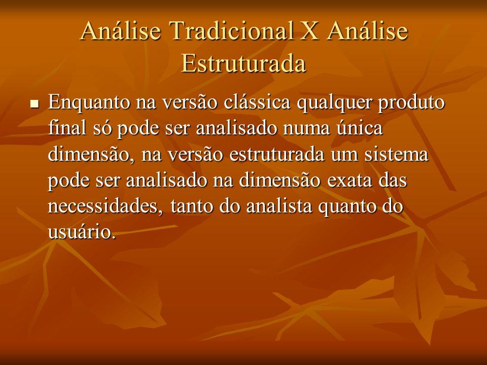 Análise Tradicional X Análise Estruturada Enquanto na versão clássica qualquer produto final só pode ser analisado numa única dimensão, na versão estr