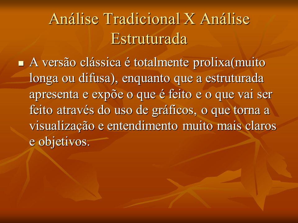Análise Tradicional X Análise Estruturada A versão clássica é totalmente prolixa(muito longa ou difusa), enquanto que a estruturada apresenta e expõe