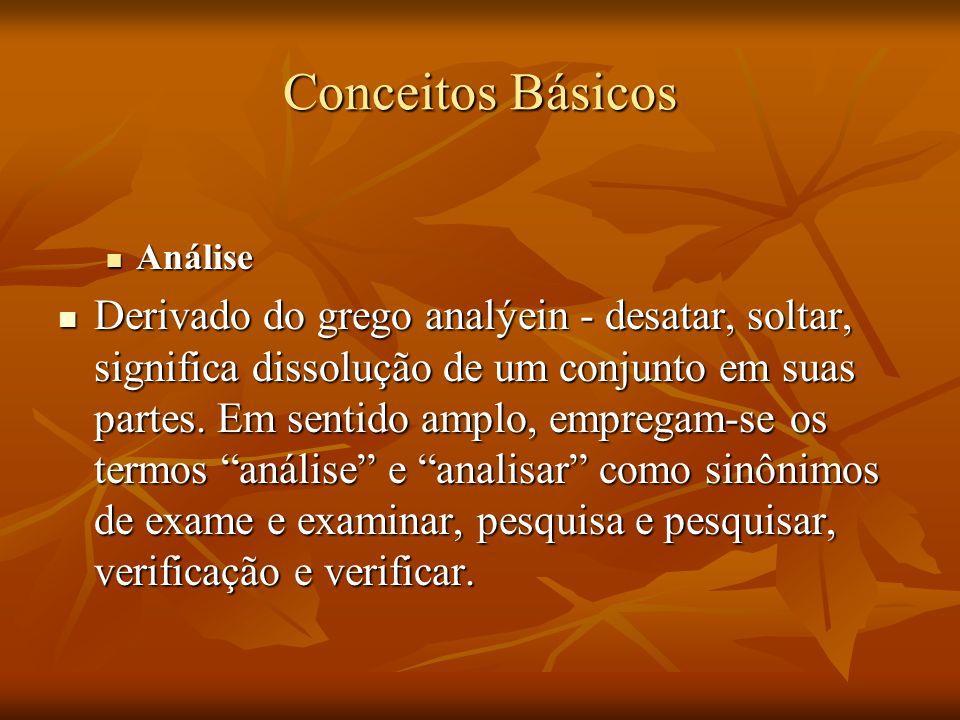 Conceitos Básicos Análise Análise Derivado do grego analýein - desatar, soltar, significa dissolução de um conjunto em suas partes. Em sentido amplo,