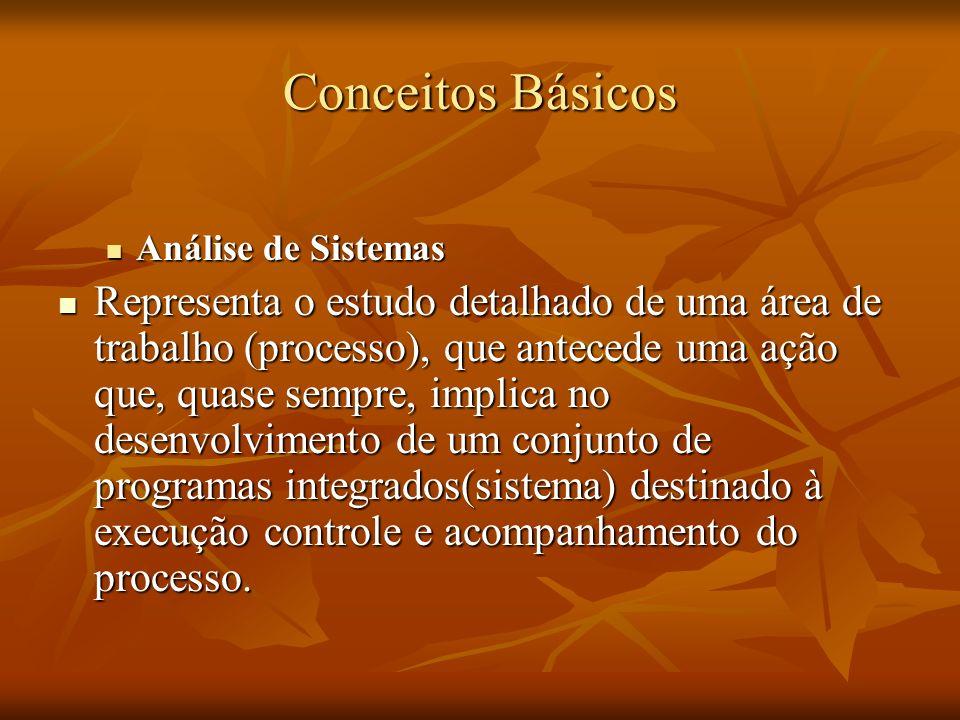 Conceitos Básicos Análise de Sistemas Análise de Sistemas Representa o estudo detalhado de uma área de trabalho (processo), que antecede uma ação que,