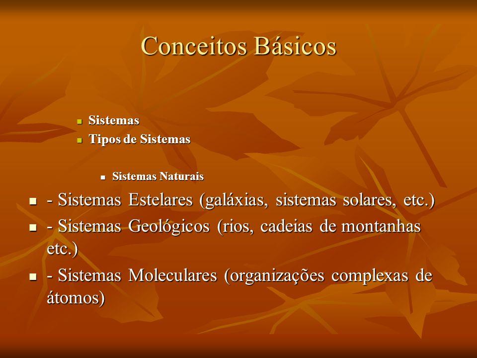 Conceitos Básicos Sistemas Sistemas Tipos de Sistemas Tipos de Sistemas Sistemas Naturais Sistemas Naturais - Sistemas Estelares (galáxias, sistemas s