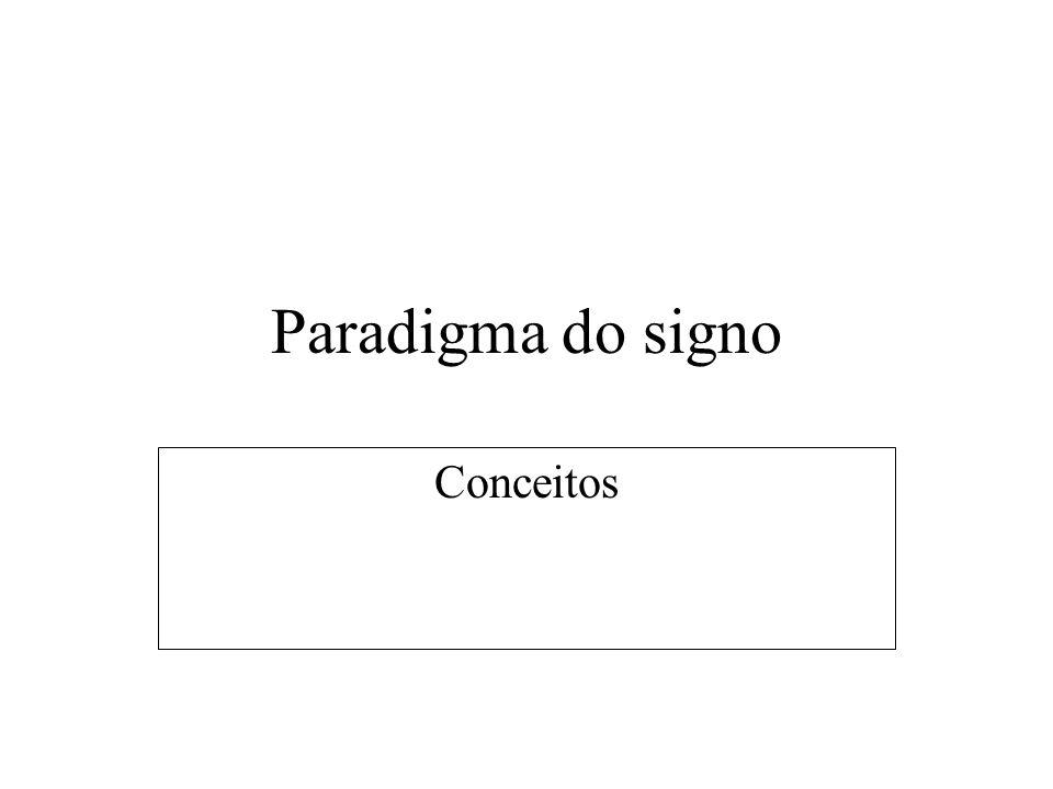 Paradigma do signo Conceitos