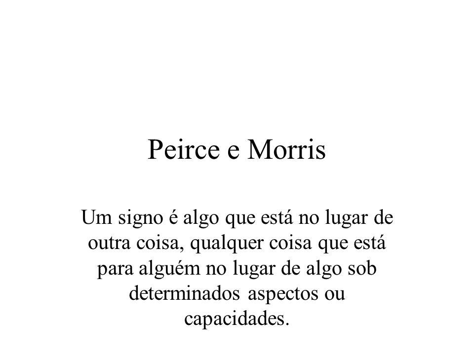 Peirce e Morris Um signo é algo que está no lugar de outra coisa, qualquer coisa que está para alguém no lugar de algo sob determinados aspectos ou capacidades.