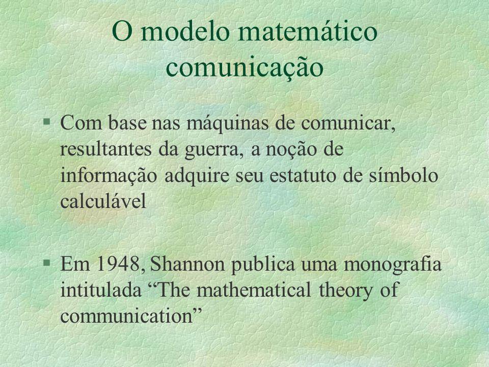 O modelo matemático comunicação §Com base nas máquinas de comunicar, resultantes da guerra, a noção de informação adquire seu estatuto de símbolo calc