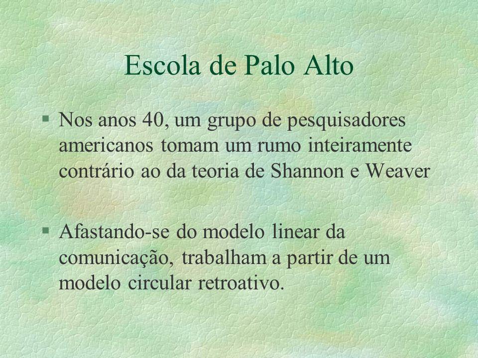 Escola de Palo Alto §Nos anos 40, um grupo de pesquisadores americanos tomam um rumo inteiramente contrário ao da teoria de Shannon e Weaver §Afastand