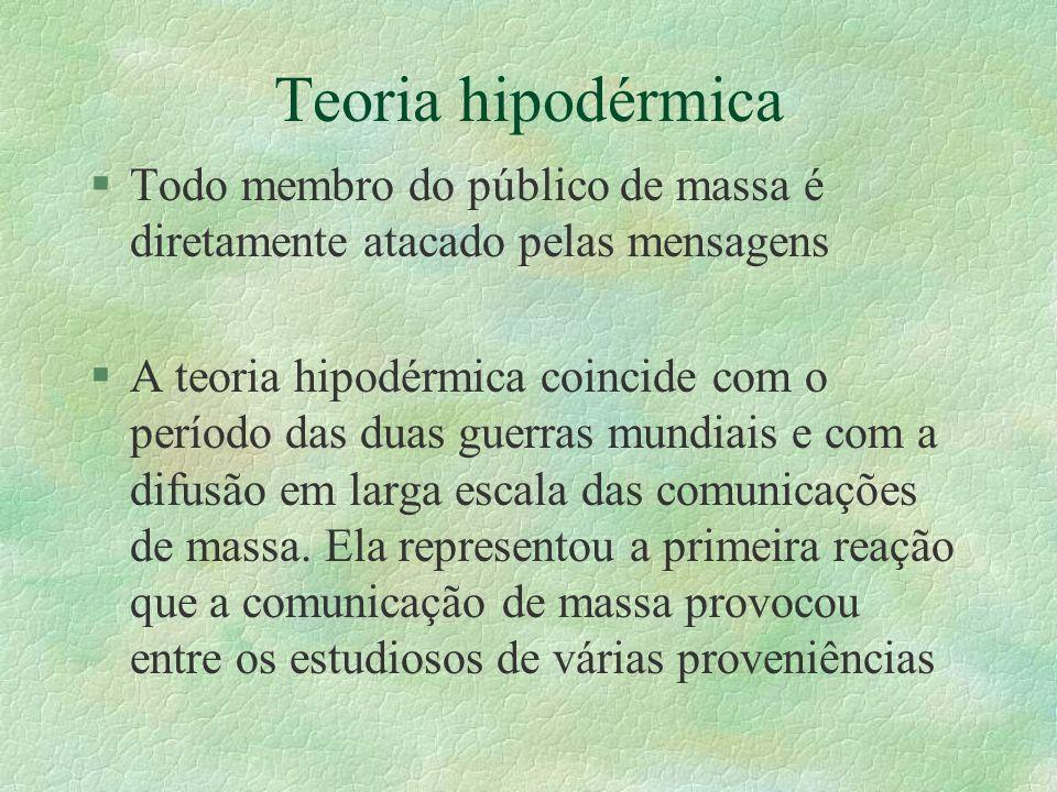 Teoria hipodérmica §Todo membro do público de massa é diretamente atacado pelas mensagens §A teoria hipodérmica coincide com o período das duas guerra