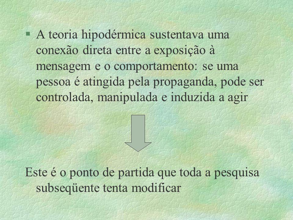 §A teoria hipodérmica sustentava uma conexão direta entre a exposição à mensagem e o comportamento: se uma pessoa é atingida pela propaganda, pode ser