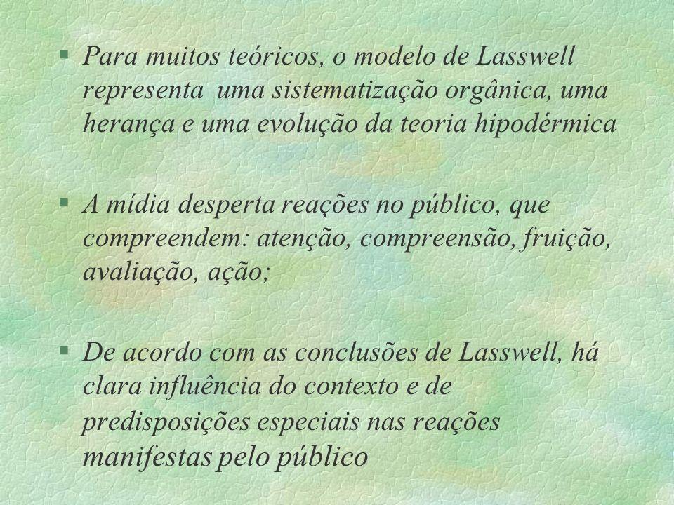 §Para muitos teóricos, o modelo de Lasswell representa uma sistematização orgânica, uma herança e uma evolução da teoria hipodérmica §A mídia desperta