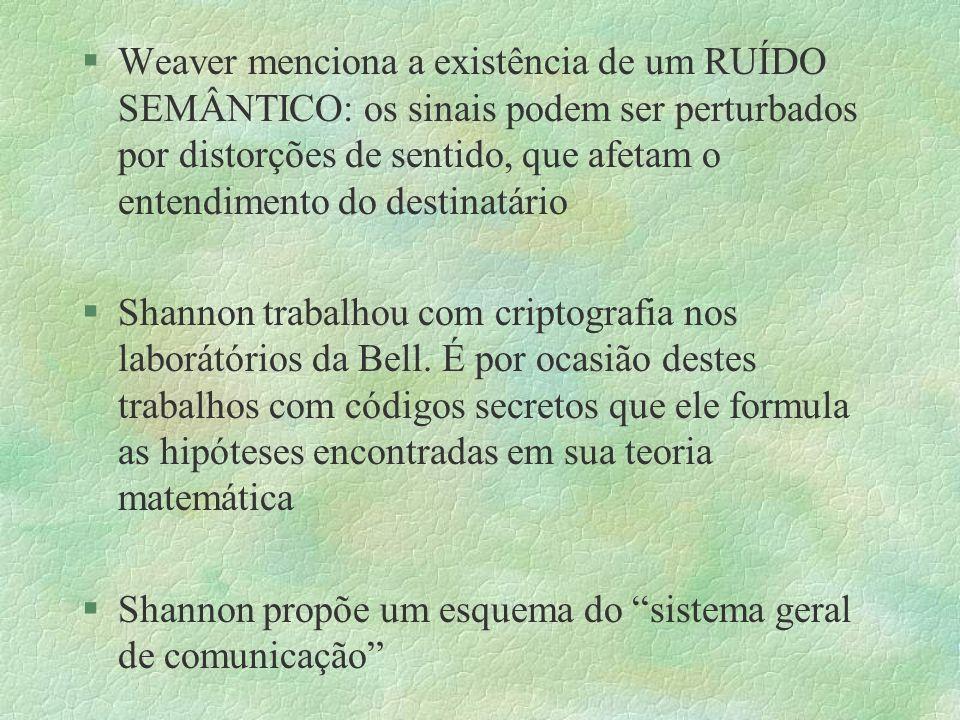 §Weaver menciona a existência de um RUÍDO SEMÂNTICO: os sinais podem ser perturbados por distorções de sentido, que afetam o entendimento do destinatá