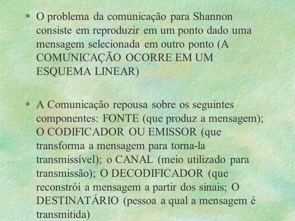 §O problema da comunicação para Shannon consiste em reproduzir em um ponto dado uma mensagem selecionada em outro ponto (A COMUNICAÇÃO OCORRE EM UM ES