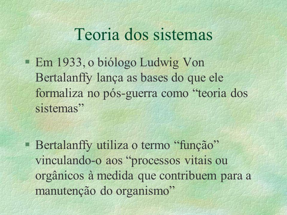 Teoria dos sistemas §Em 1933, o biólogo Ludwig Von Bertalanffy lança as bases do que ele formaliza no pós-guerra como teoria dos sistemas §Bertalanffy