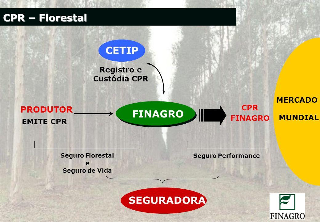 CPR FINAGRO MERCADO MUNDIAL Seguro Performance Seguro Florestal e Seguro de Vida PRODUTOR EMITE CPR SEGURADORA Registro e Custódia CPR CETIP Siofer FI