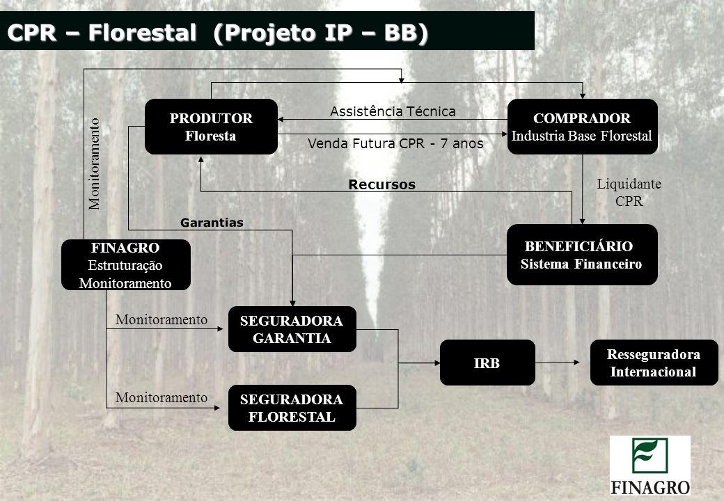 CPR – Florestal (Projeto IP – BB) PRODUTOR Floresta COMPRADOR Industria Base Florestal BENEFICIÁRIO Sistema Financeiro FINAGRO Estruturação Monitorame