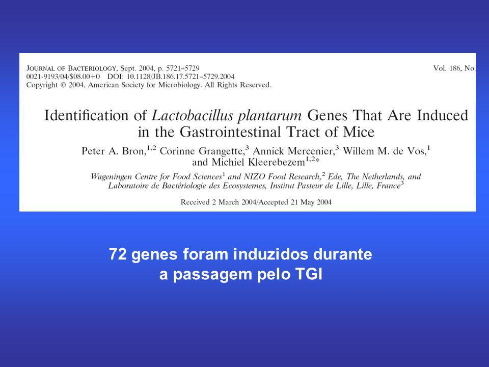 72 genes foram induzidos durante a passagem pelo TGI