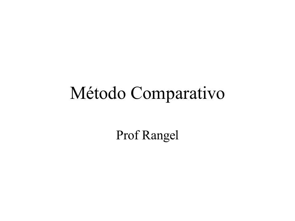 Fonte: CARDOSO, Ciro F.; BRIGNOLI, Héctor P. Os métodos da História, 6 ed.