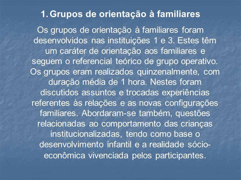 1.Grupos de orientação à familiares Os grupos de orientação à familiares foram desenvolvidos nas instituições 1 e 3. Estes têm um caráter de orientaçã