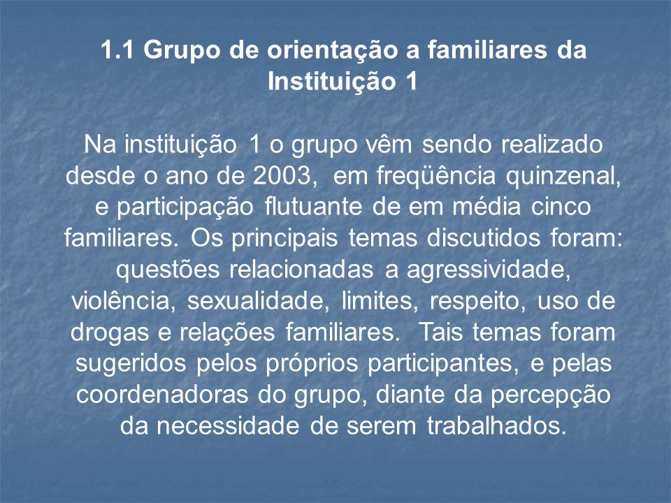 1.1 Grupo de orientação a familiares da Instituição 1 Na instituição 1 o grupo vêm sendo realizado desde o ano de 2003, em freqüência quinzenal, e par