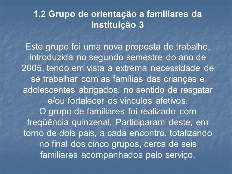 1.2 Grupo de orientação a familiares da Instituição 3 Este grupo foi uma nova proposta de trabalho, introduzida no segundo semestre do ano de 2005, te