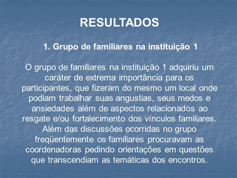 RESULTADOS 1. Grupo de familiares na instituição 1 O grupo de familiares na instituição 1 adquiriu um caráter de extrema importância para os participa