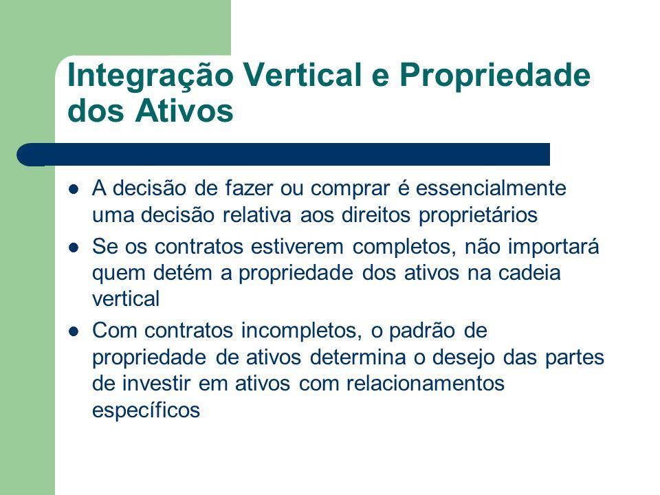 Integração Vertical e Propriedade dos Ativos A decisão de fazer ou comprar é essencialmente uma decisão relativa aos direitos proprietários Se os cont