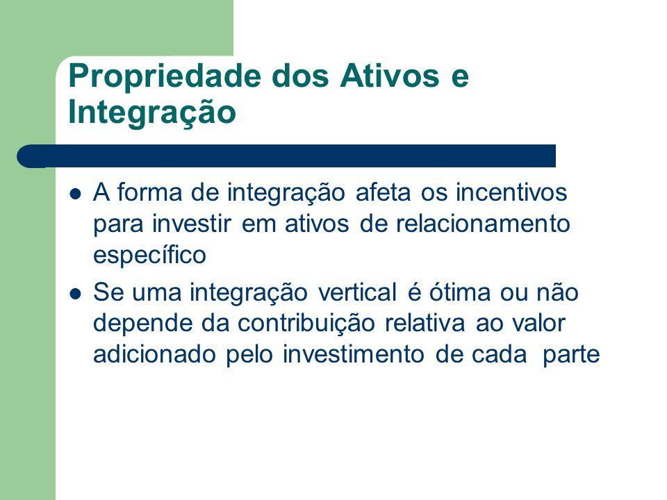Propriedade dos Ativos e Integração A forma de integração afeta os incentivos para investir em ativos de relacionamento específico Se uma integração v
