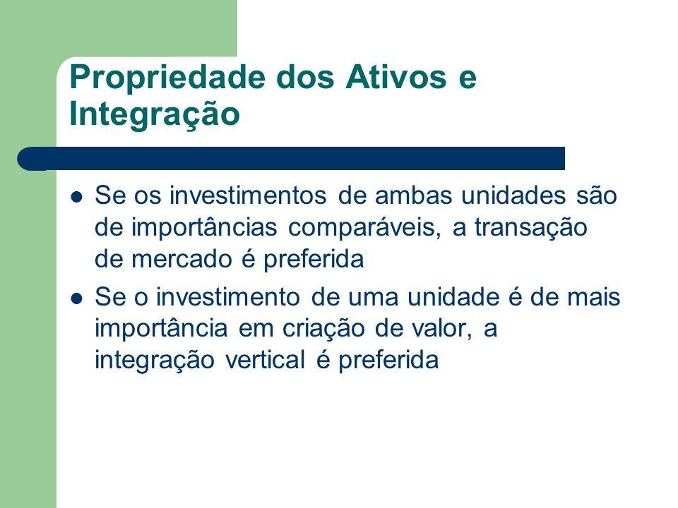 Propriedade dos Ativos e Integração Se os investimentos de ambas unidades são de importâncias comparáveis, a transação de mercado é preferida Se o inv