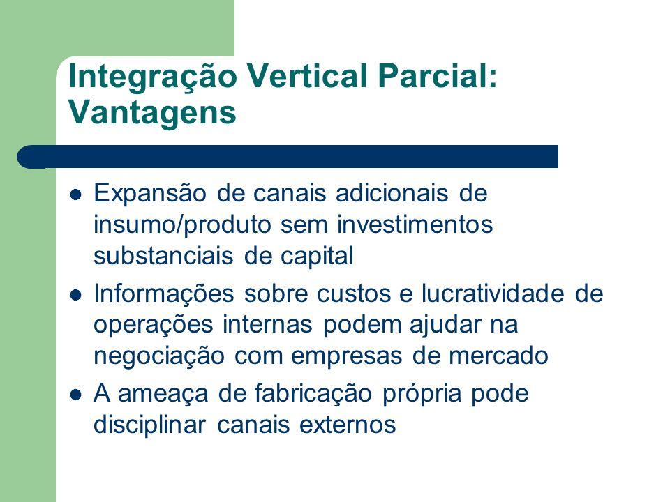 Integração Vertical Parcial: Vantagens Expansão de canais adicionais de insumo/produto sem investimentos substanciais de capital Informações sobre cus