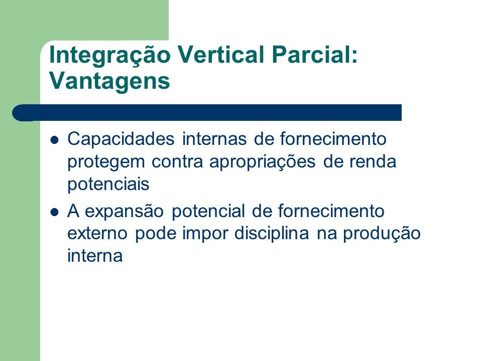 Integração Vertical Parcial: Vantagens Capacidades internas de fornecimento protegem contra apropriações de renda potenciais A expansão potencial de f