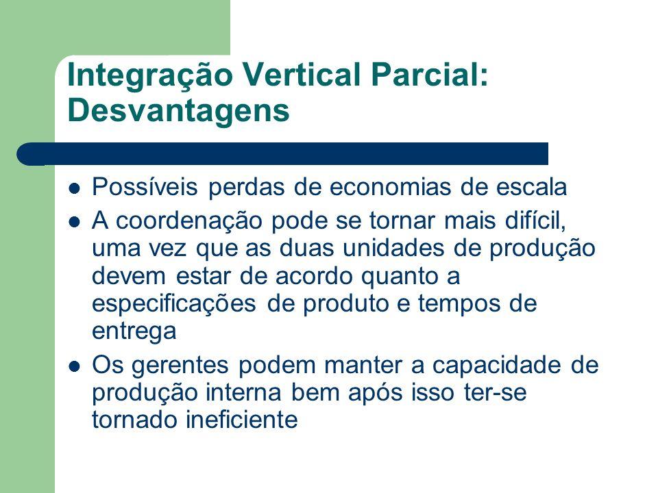 Integração Vertical Parcial: Desvantagens Possíveis perdas de economias de escala A coordenação pode se tornar mais difícil, uma vez que as duas unida