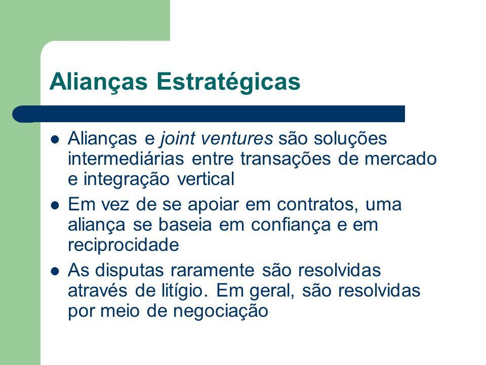 Alianças Estratégicas Alianças e joint ventures são soluções intermediárias entre transações de mercado e integração vertical Em vez de se apoiar em c