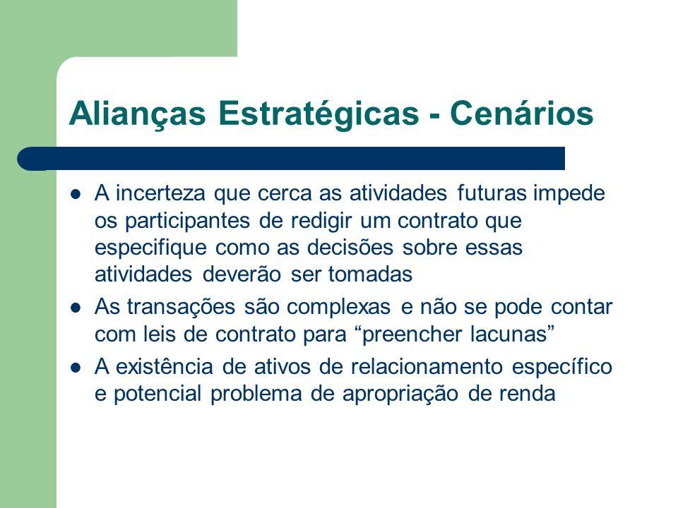 Alianças Estratégicas - Cenários A incerteza que cerca as atividades futuras impede os participantes de redigir um contrato que especifique como as de