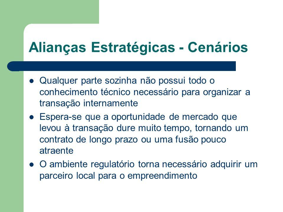Alianças Estratégicas - Cenários Qualquer parte sozinha não possui todo o conhecimento técnico necessário para organizar a transação internamente Espe