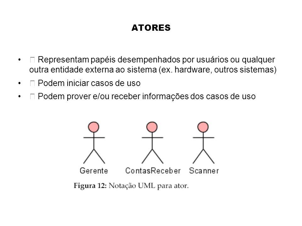 ATORES Representam papéis desempenhados por usuários ou qualquer outra entidade externa ao sistema (ex. hardware, outros sistemas) Podem iniciar casos