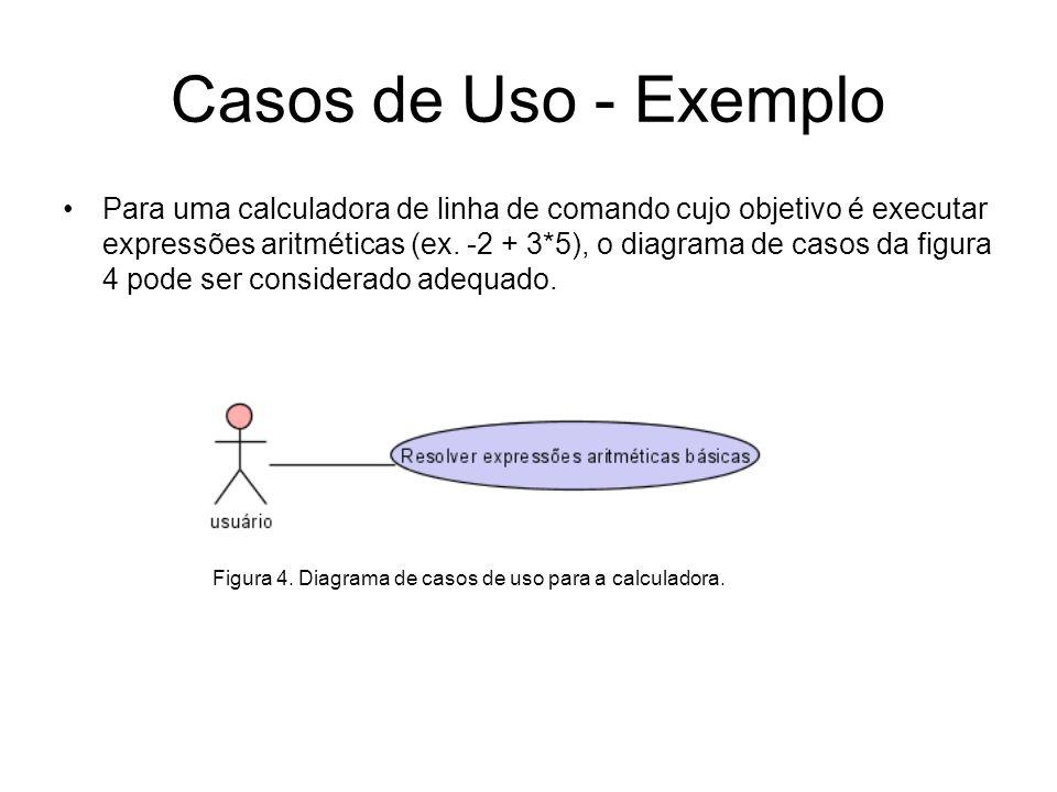 Casos de Uso - Exemplo Para uma calculadora de linha de comando cujo objetivo é executar expressões aritméticas (ex. -2 + 3*5), o diagrama de casos da